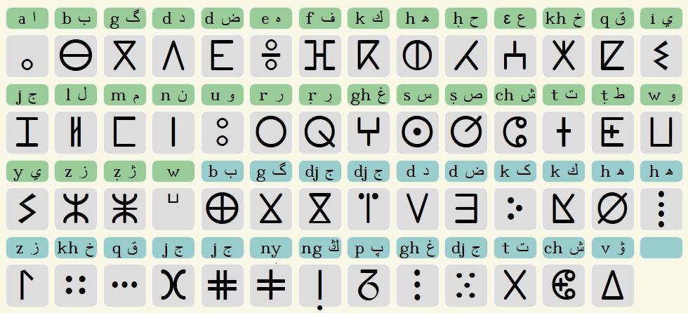 Idiomas de Marruecos
